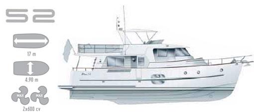 52 Beneteau Swift Trawler