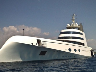 China Yachts For Sale