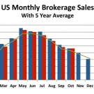 SoldBoatsNewsletter_graph_October 2014
