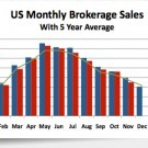 November Brokerage Sales 2014