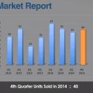 Yachts Azimut Market Report 2014