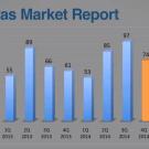 Sportfish Hatteras Yachts Market Report