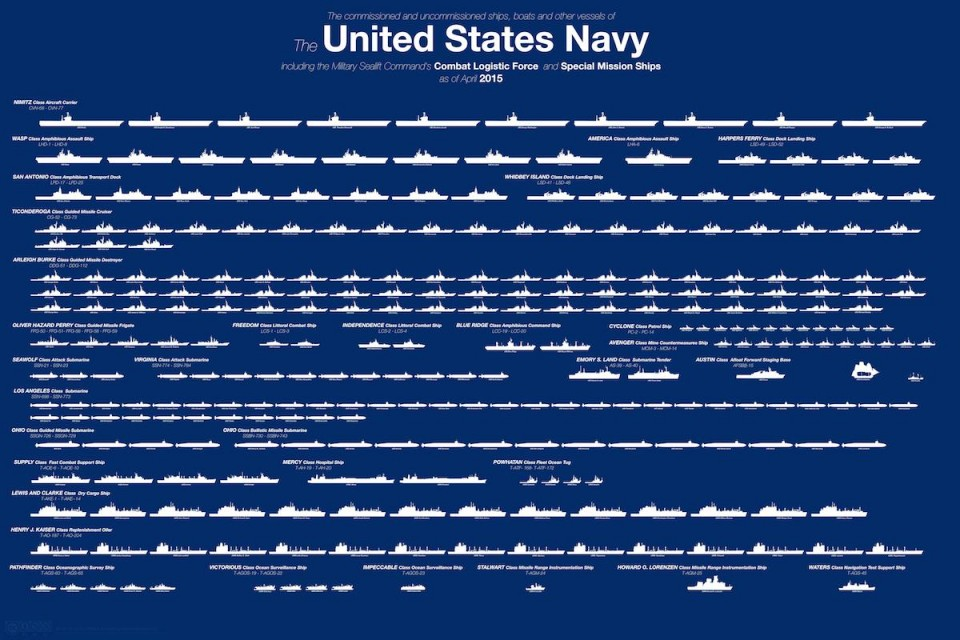 US Navy Ships Featured On One Page - Us navy fleet map