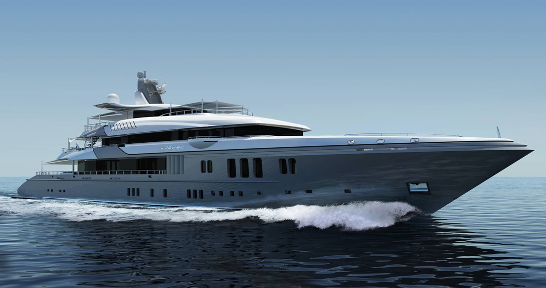 Largest Yacht List From Boats International